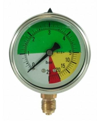 Manómetro isométricos...